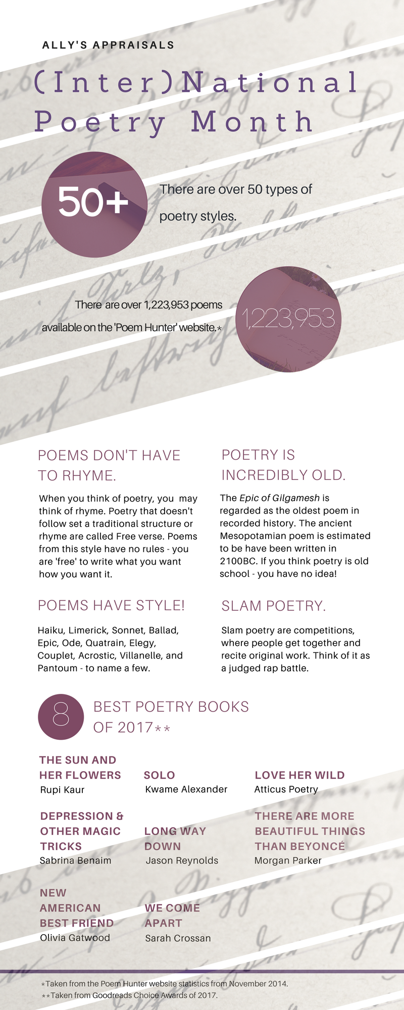 Poetry Infographic(2)